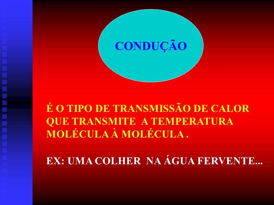 CONDUÇÃO É O TIPO DE TRANSMISSÃO DE CALOR QUE TRANSMITE A TEMPERATURA MOLÉCULA À MOLÉCULA .