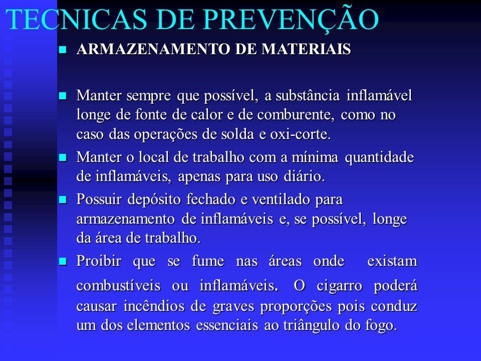 TECNICAS DE PREVENÇÃO ARMAZENAMENTO DE MATERIAIS