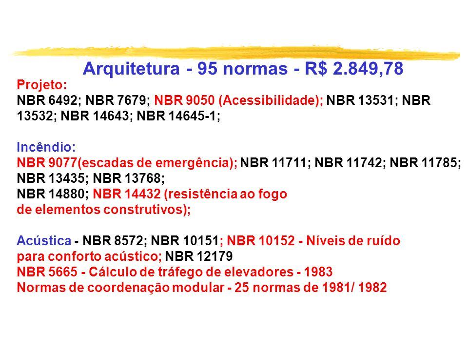 Arquitetura - 95 normas - R$ 2.849,78