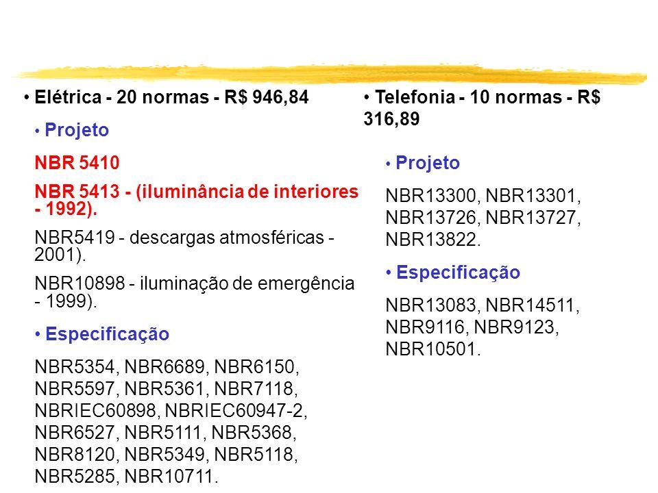 NBR 5413 - (iluminância de interiores - 1992).