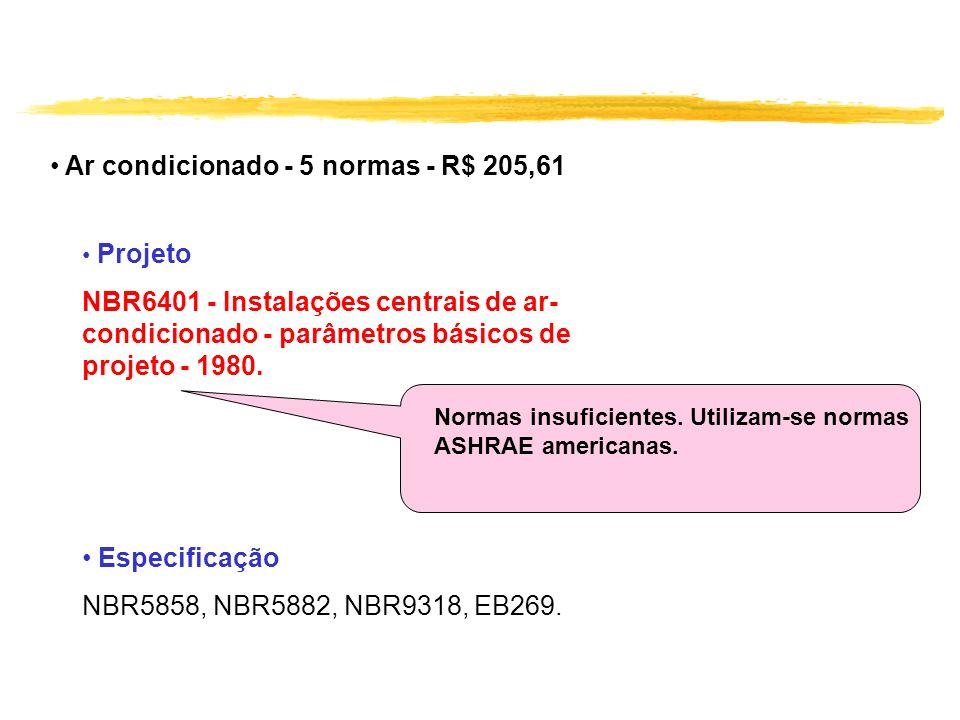 Ar condicionado - 5 normas - R$ 205,61