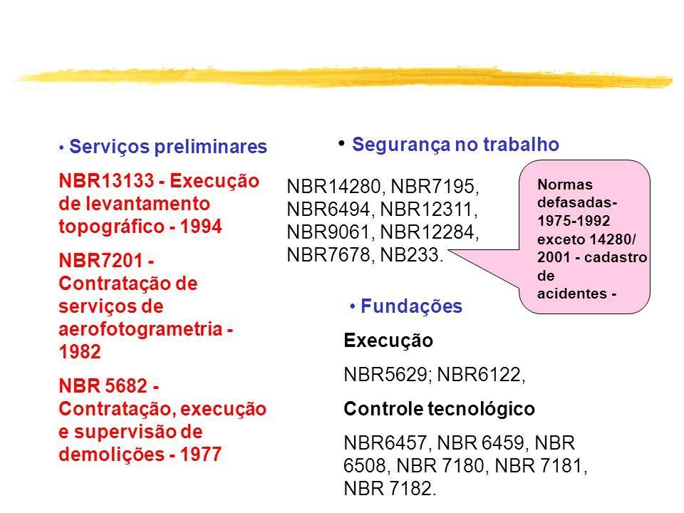 Segurança no trabalho Serviços preliminares. NBR13133 - Execução de levantamento topográfico - 1994.