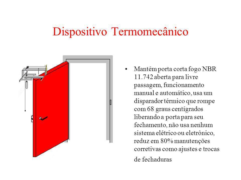 Dispositivo Termomecânico