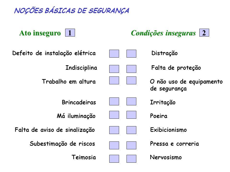 Ato inseguro Condições inseguras 1 2 NOÇÕES BÁSICAS DE SEGURANÇA