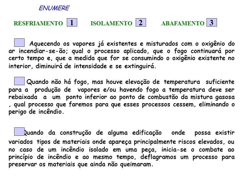 1 2 3 ENUMERE RESFRIAMENTO ISOLAMENTO ABAFAMENTO