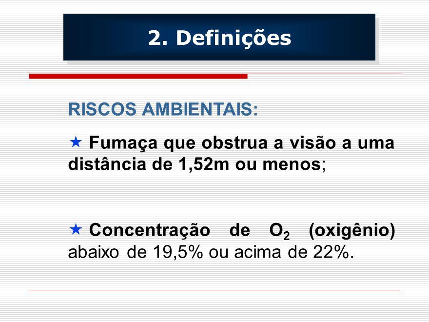2. Definições RISCOS AMBIENTAIS:
