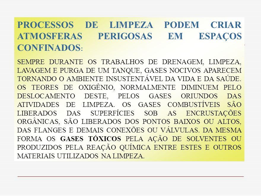 PROCESSOS DE LIMPEZA PODEM CRIAR ATMOSFERAS PERIGOSAS EM ESPAÇOS CONFINADOS: