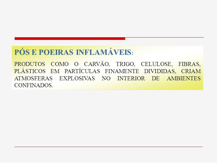 PÓS E POEIRAS INFLAMÁVEIS: