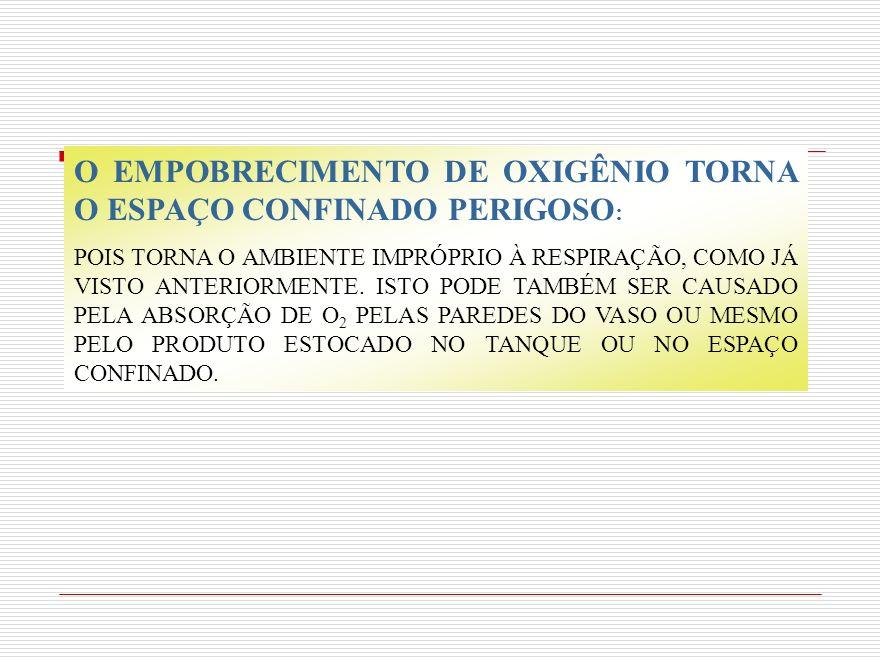 O EMPOBRECIMENTO DE OXIGÊNIO TORNA O ESPAÇO CONFINADO PERIGOSO: