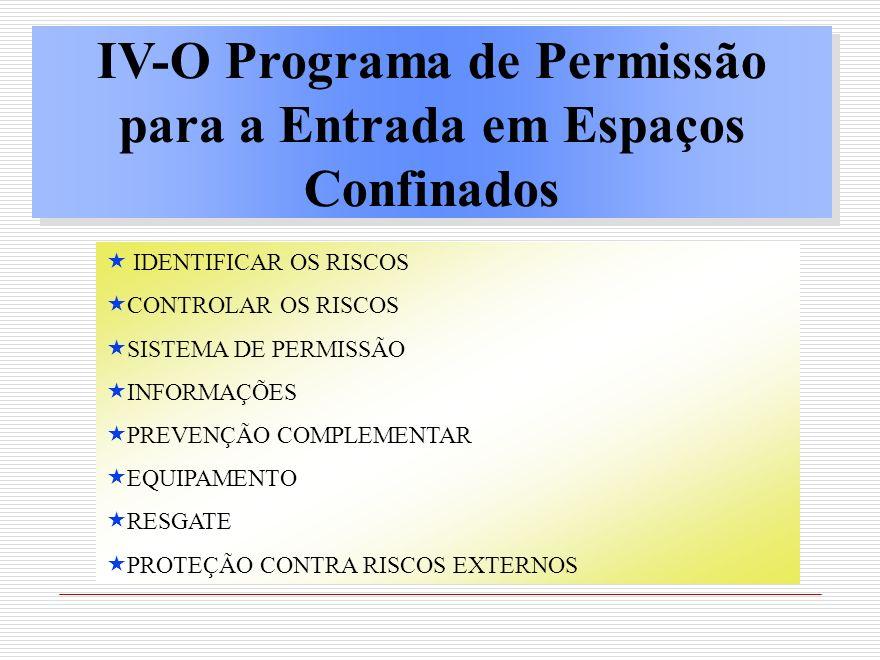 IV-O Programa de Permissão para a Entrada em Espaços Confinados
