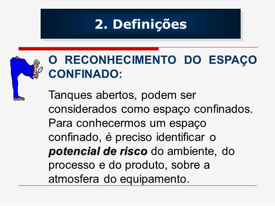 2. Definições O RECONHECIMENTO DO ESPAÇO CONFINADO: