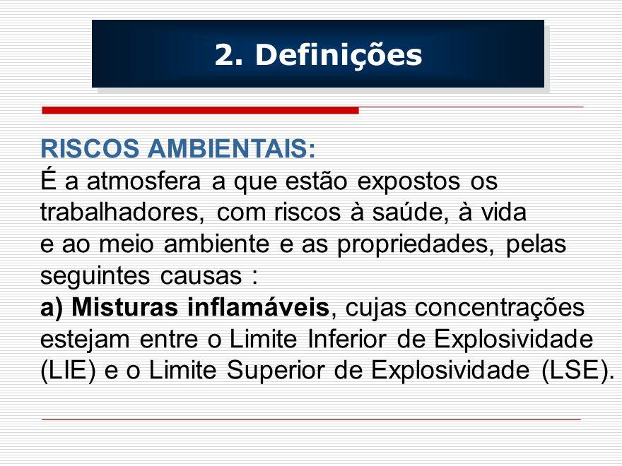 2. Definições RISCOS AMBIENTAIS: É a atmosfera a que estão expostos os