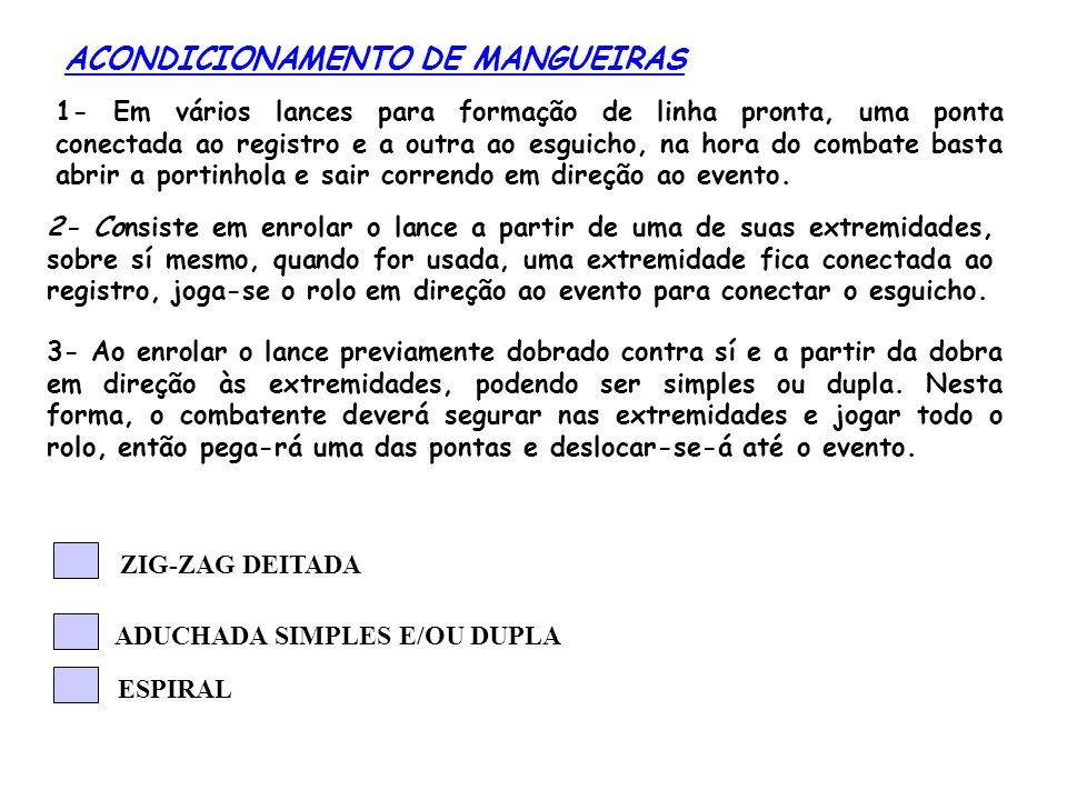 ACONDICIONAMENTO DE MANGUEIRAS