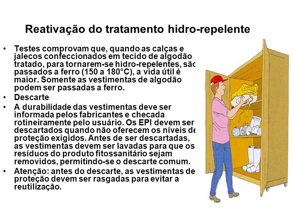 Reativação do tratamento hidro-repelente