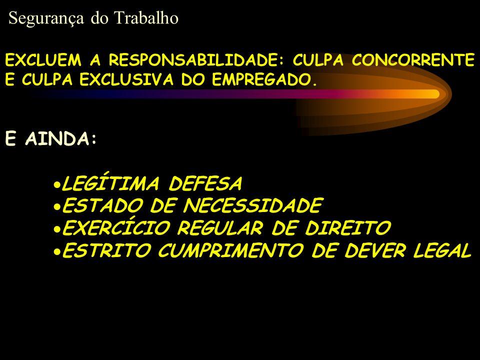 EXERCÍCIO REGULAR DE DIREITO ESTRITO CUMPRIMENTO DE DEVER LEGAL