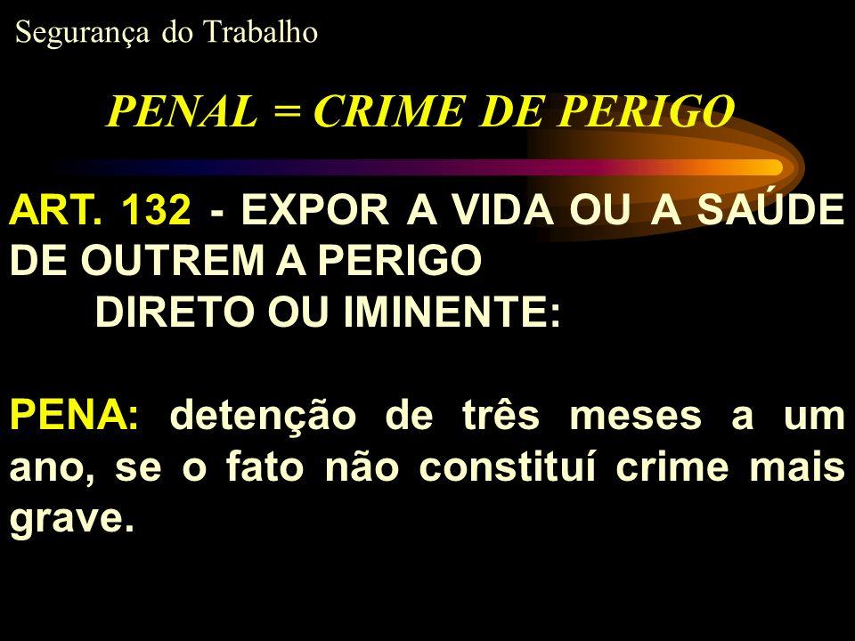 PENAL = CRIME DE PERIGO ART. 132 - EXPOR A VIDA OU A SAÚDE DE OUTREM A PERIGO DIRETO OU IMINENTE: