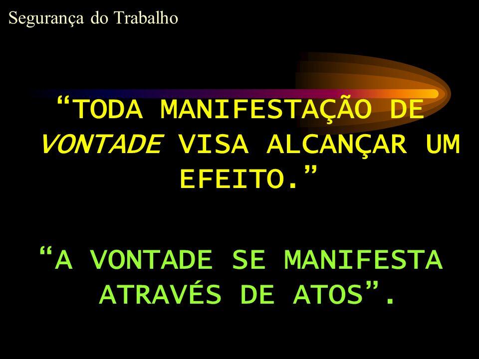 TODA MANIFESTAÇÃO DE VONTADE VISA ALCANÇAR UM EFEITO.