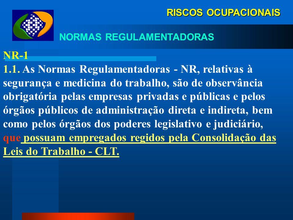 RISCOS OCUPACIONAISNORMAS REGULAMENTADORAS. NR-1.
