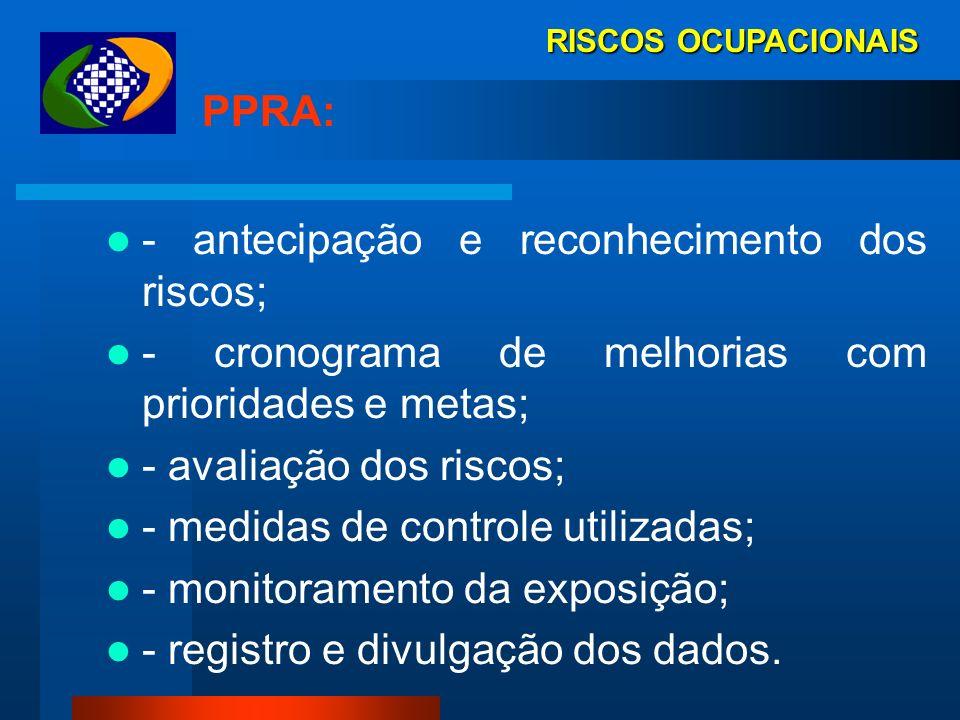 - antecipação e reconhecimento dos riscos;