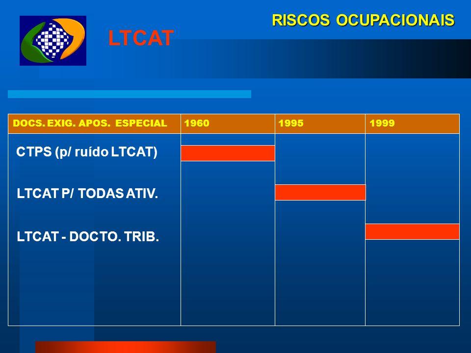 LTCAT RISCOS OCUPACIONAIS CTPS (p/ ruído LTCAT) LTCAT P/ TODAS ATIV.