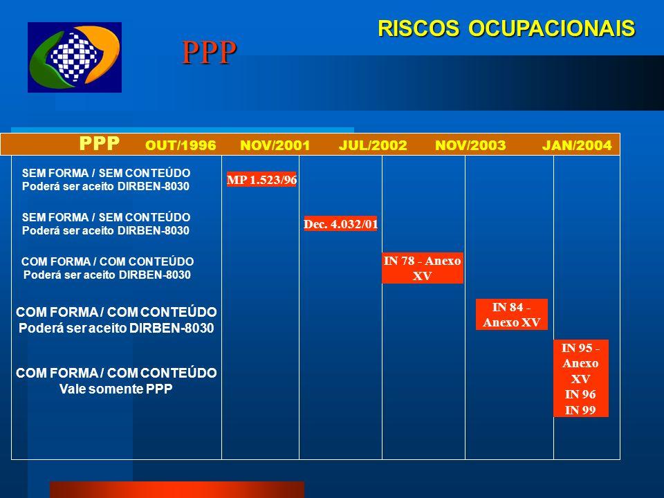 PPP RISCOS OCUPACIONAIS