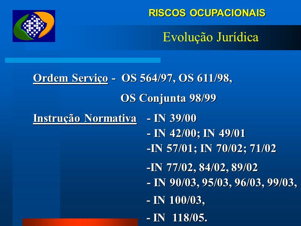 Evolução Jurídica Ordem Serviço - OS 564/97, OS 611/98,