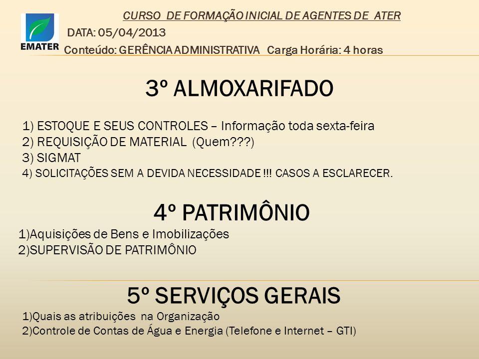 CURSO DE FORMAÇÃO INICIAL DE AGENTES DE ATER