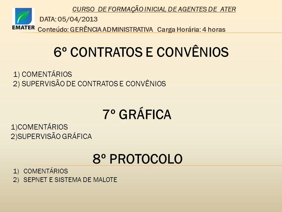 CURSO DE FORMAÇÃO INICIAL DE AGENTES DE ATER 6º CONTRATOS E CONVÊNIOS