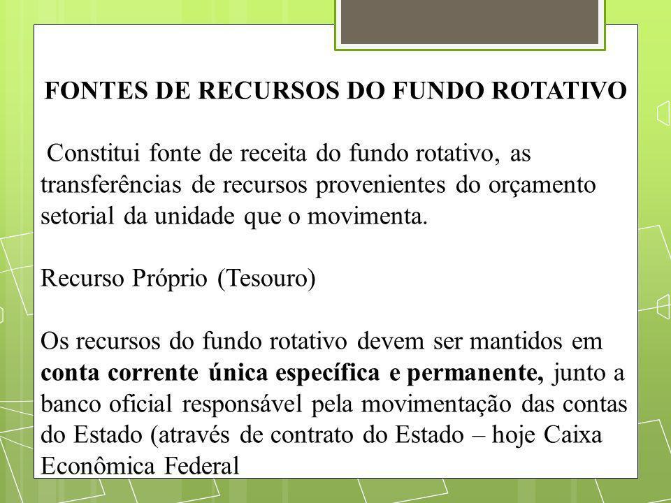 FONTES DE RECURSOS DO FUNDO ROTATIVO
