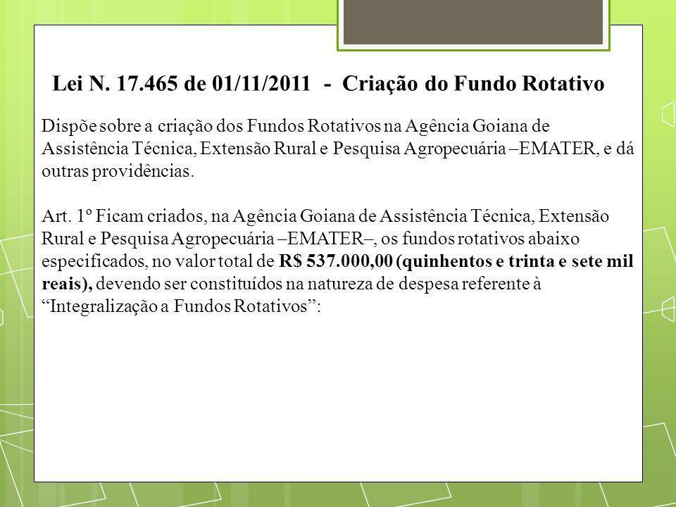 Lei N. 17.465 de 01/11/2011 - Criação do Fundo Rotativo