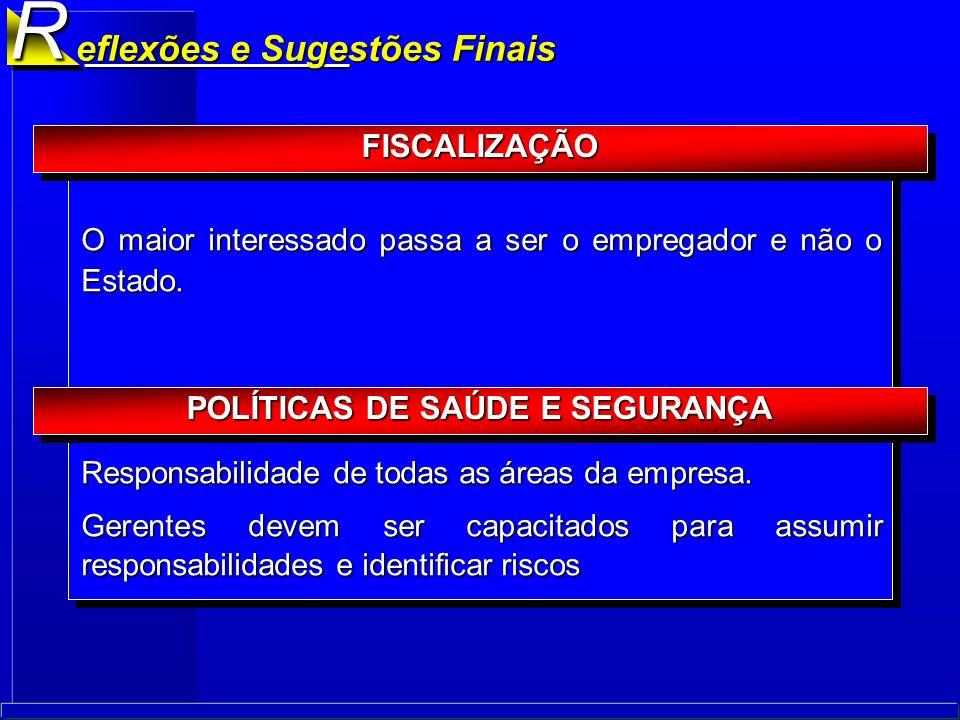 POLÍTICAS DE SAÚDE E SEGURANÇA