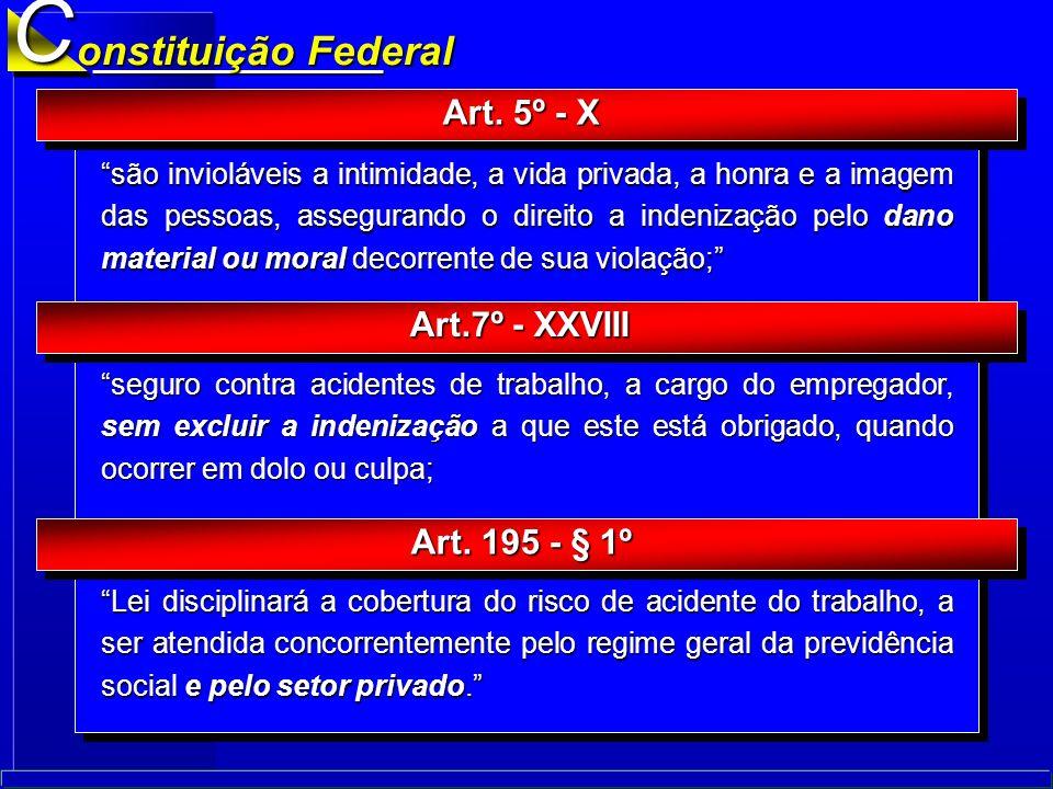 C onstituição Federal Art. 5º - X Art.7º - XXVIII Art. 195 - § 1º