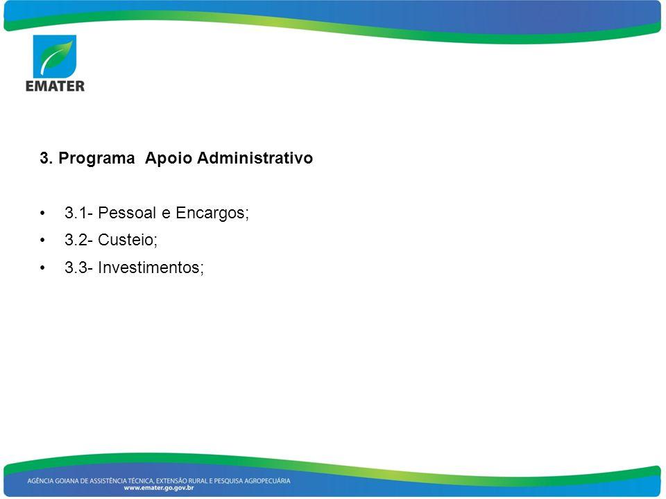 3. Programa Apoio Administrativo