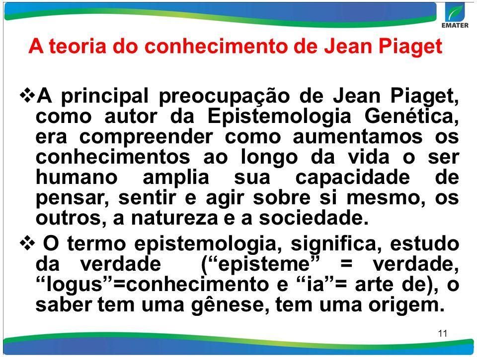 A teoria do conhecimento de Jean Piaget