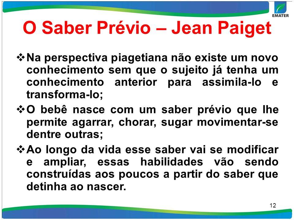 O Saber Prévio – Jean Paiget