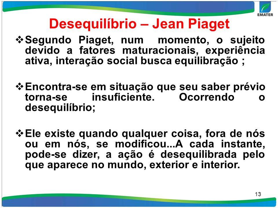 Desequilíbrio – Jean Piaget