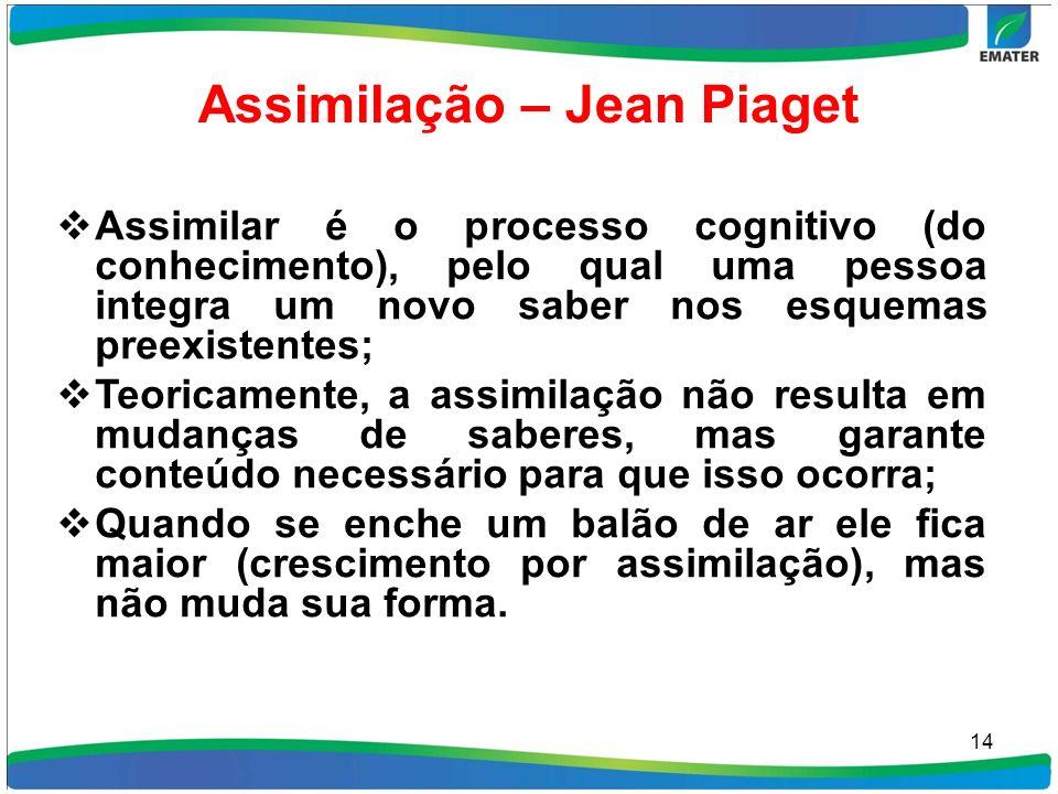 Assimilação – Jean Piaget