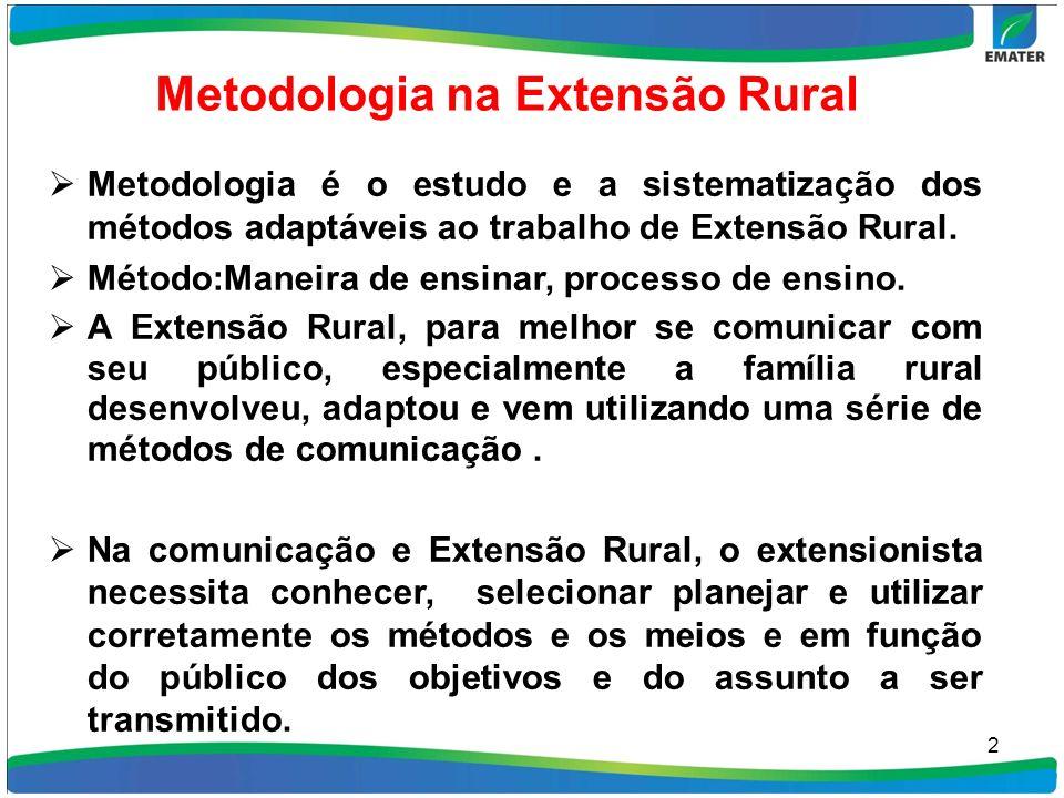Metodologia na Extensão Rural