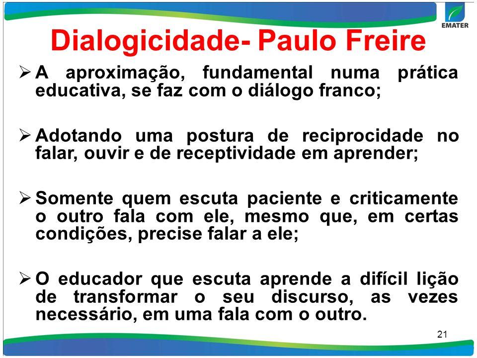 Dialogicidade- Paulo Freire