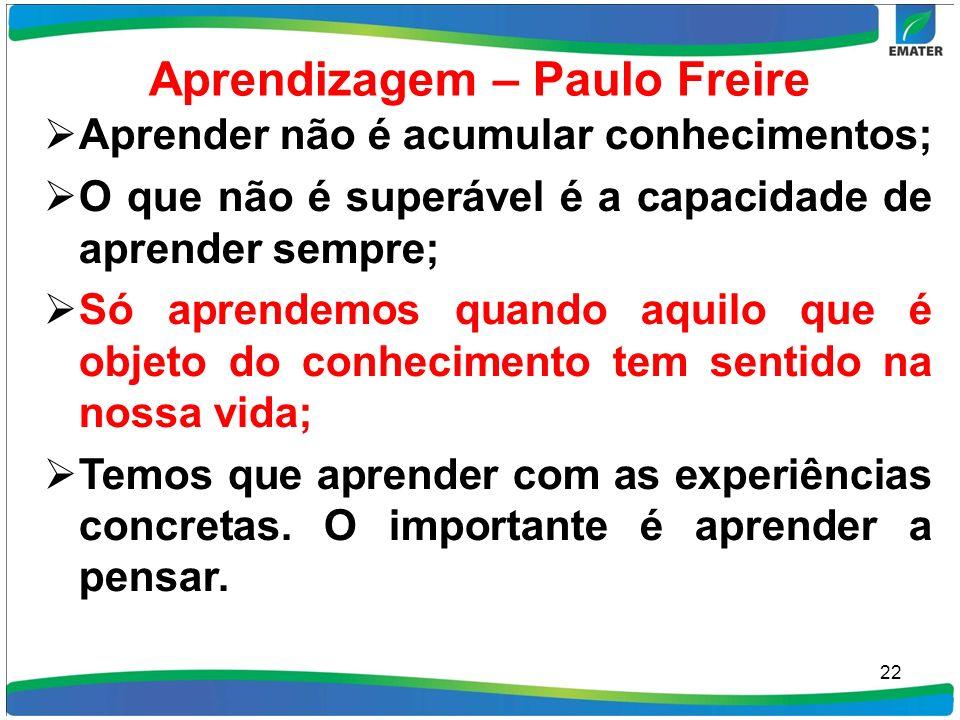 Aprendizagem – Paulo Freire