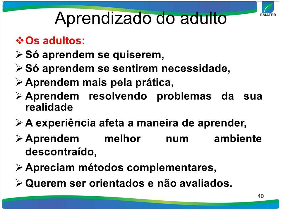 Aprendizado do adulto Os adultos: Só aprendem se quiserem,