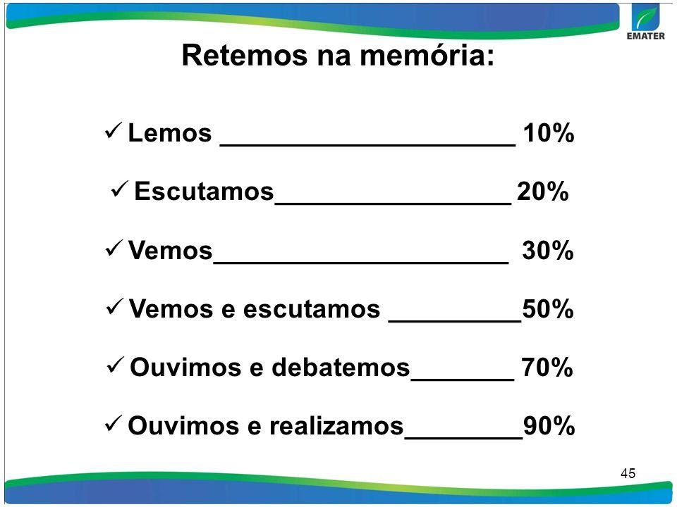 Retemos na memória: Lemos ____________________ 10%