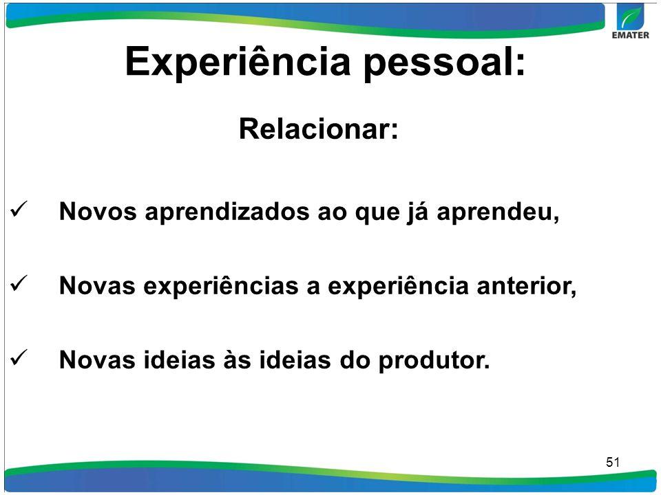 Experiência pessoal: Relacionar: