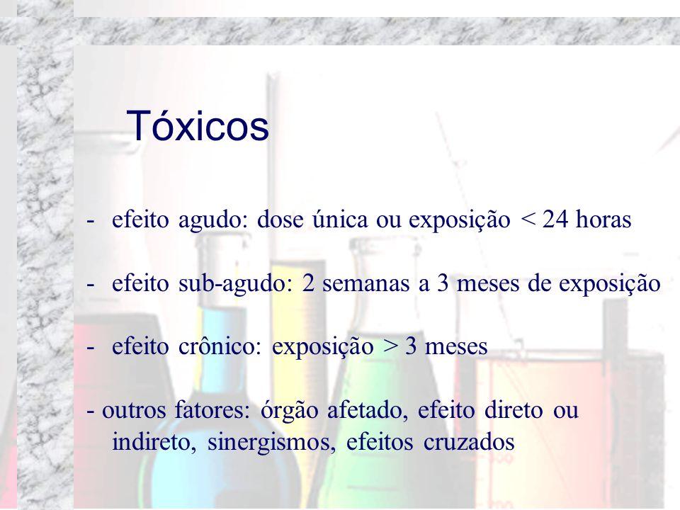 Tóxicos efeito agudo: dose única ou exposição < 24 horas