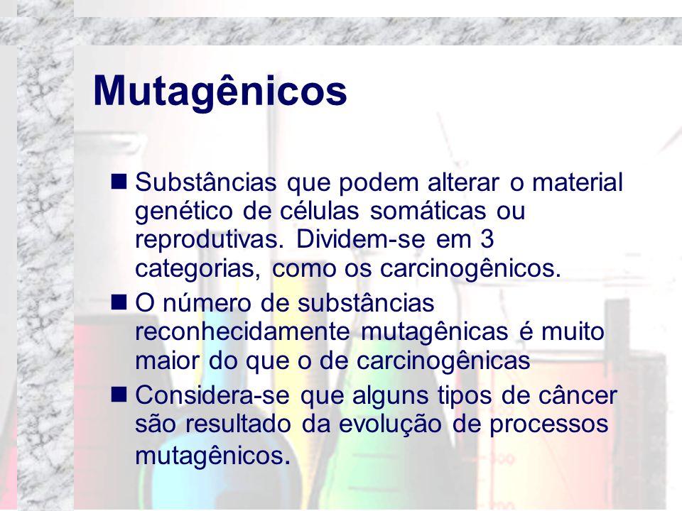 Mutagênicos