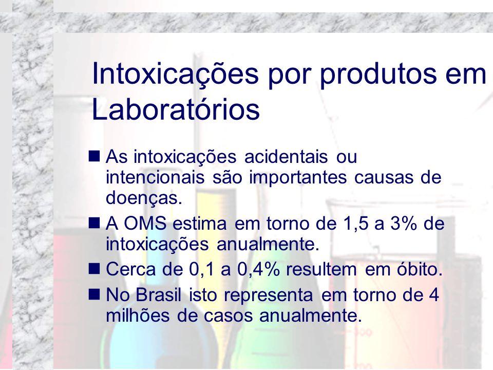 Intoxicações por produtos em Laboratórios