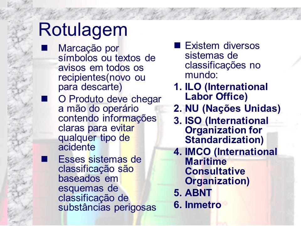 Rotulagem Existem diversos sistemas de classificações no mundo:
