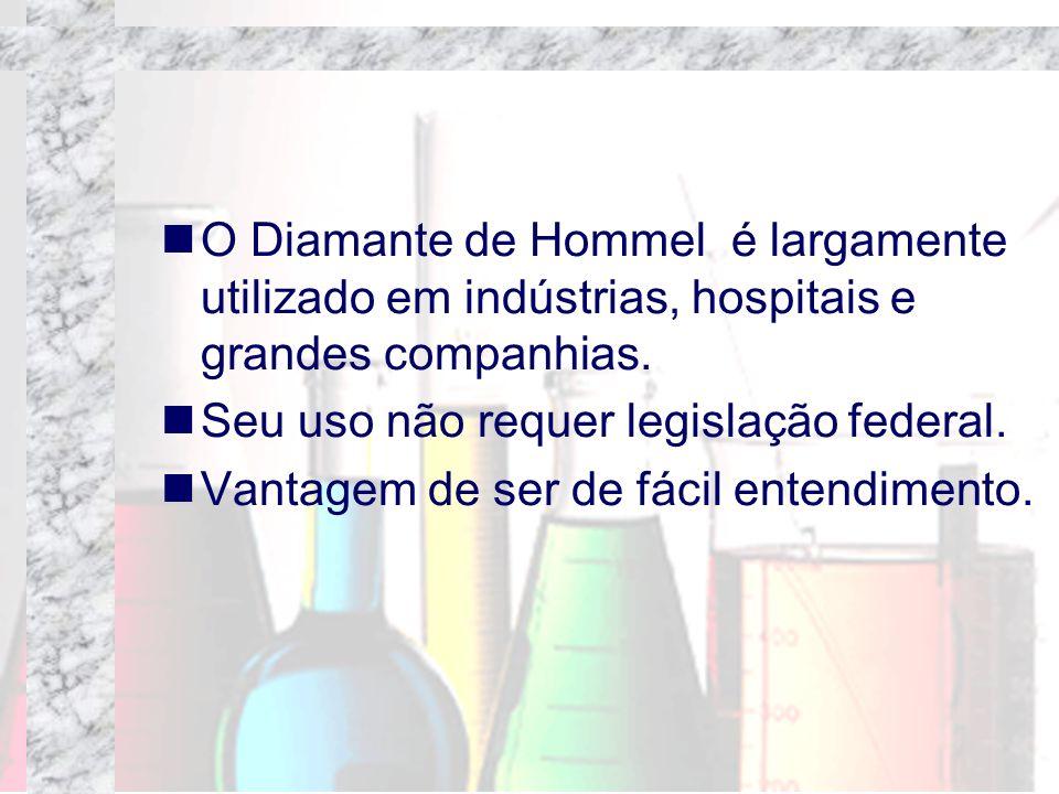 O Diamante de Hommel é largamente utilizado em indústrias, hospitais e grandes companhias.