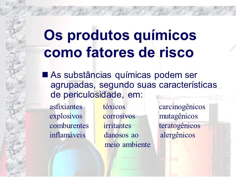 Os produtos químicos como fatores de risco