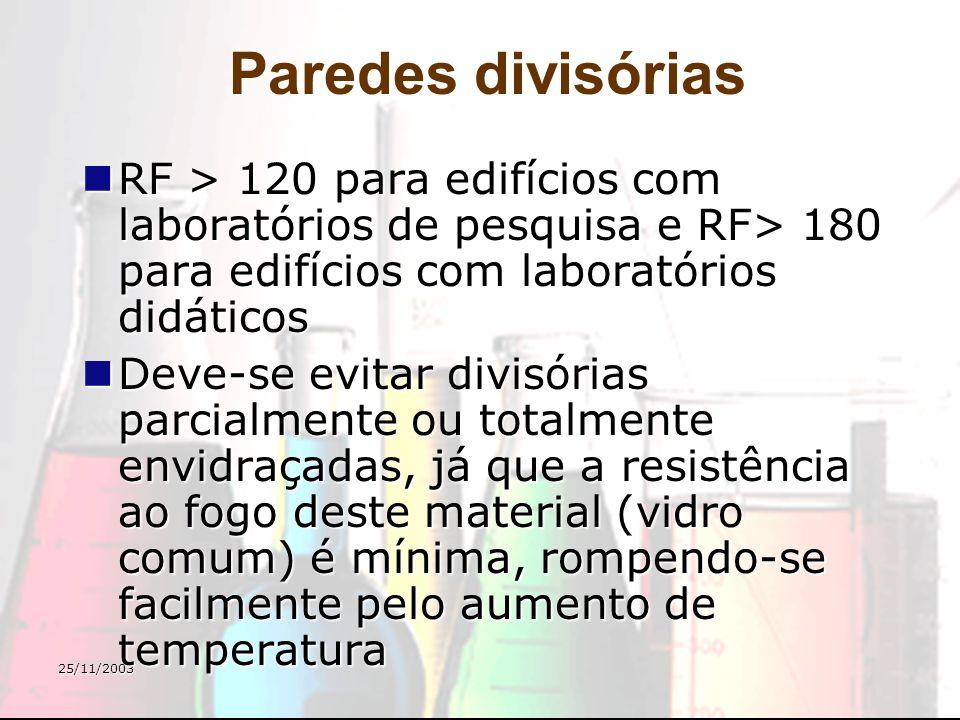 Paredes divisórias RF > 120 para edifícios com laboratórios de pesquisa e RF> 180 para edifícios com laboratórios didáticos.